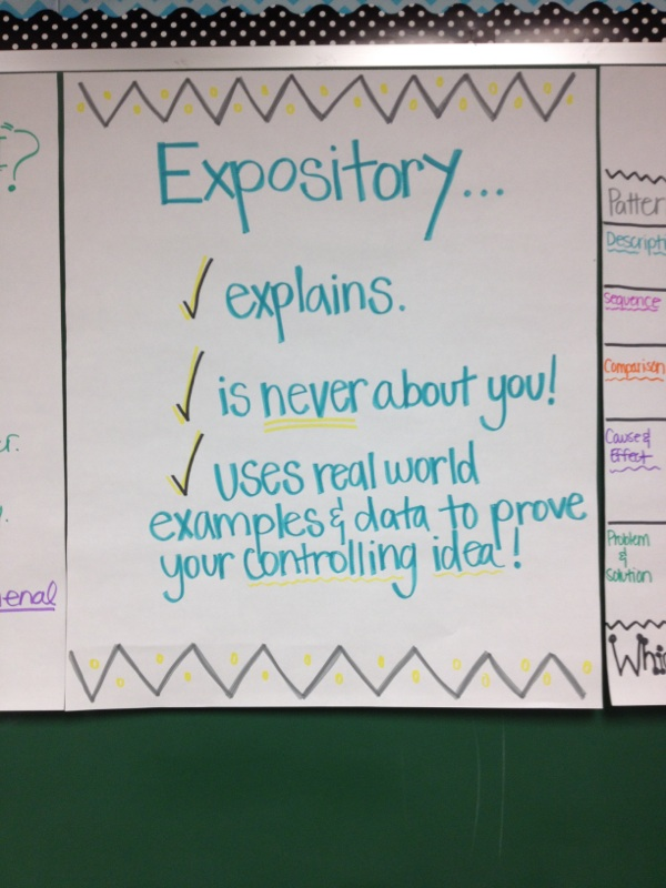 what thesis statement means 17072018 the thesis of an argumentative essay is  it must be expressed as a complete sentence and include a statement of the topic and your assertion about.