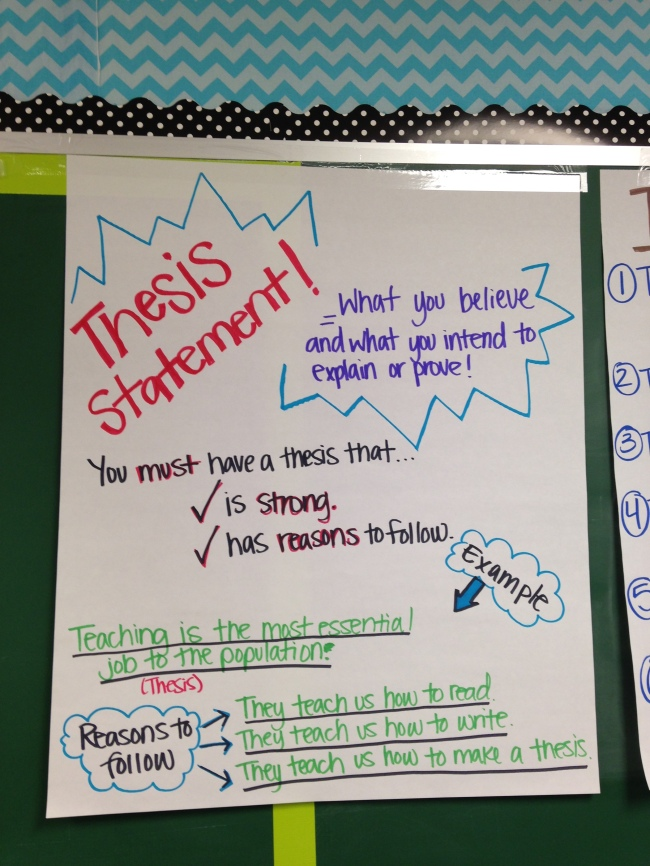 what is the purpose of a thesis statement in expository writing